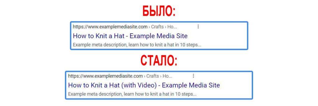 SEO-кейс по оптимизации title