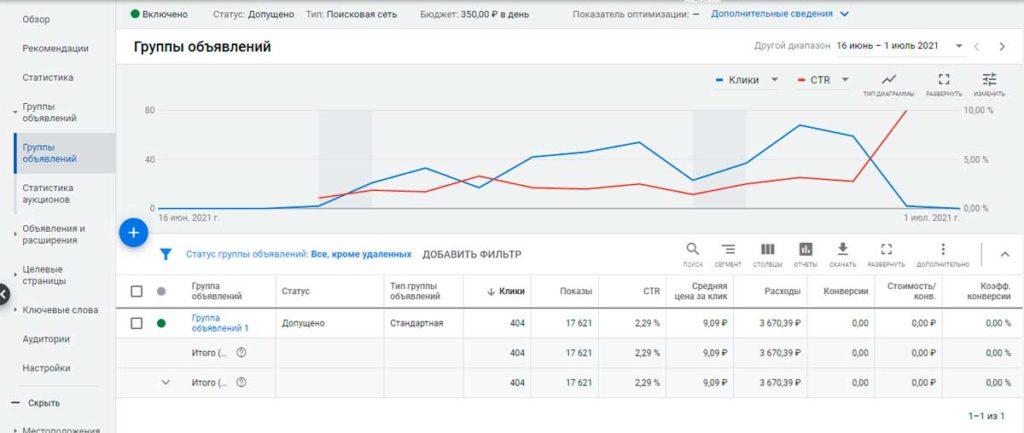Арбитраж трафика с Google Ads